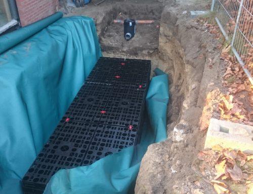 Infiltratie regenwater